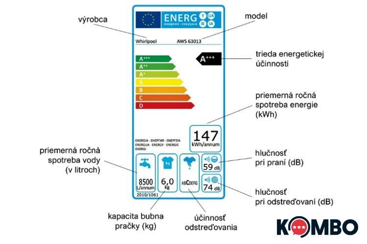 energetický štítok